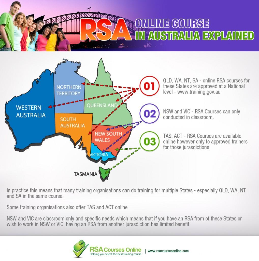 RSA Online Info
